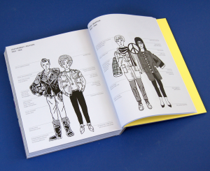 Sam Knee The Bag I'M In: Underground Music And Fashion In Britain 1960-1990